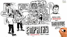 EMPATHY: All About Empathy: A portal for information: articles ...