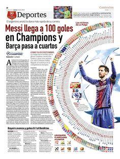 Infografía: Los 100 goles de Messi en la UEFA Champions League. Diseño de Jerry Nuñez Sánchez, edición de Éder Arreortúa. Para el Diario La Razón de México. Excelente y enhorabuena.