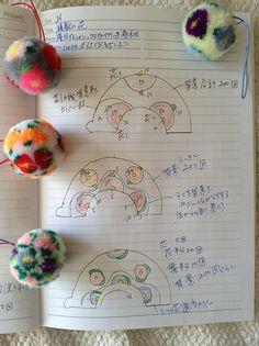 Ravelry: Chiyo915's pompom flowers