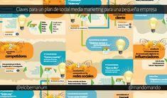7 Ideas De Rs Infografia Marketing Redes Sociales