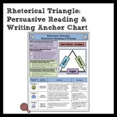 Rhetorical Triangle: Persuasive Reading & Writing Quick Re Persuasive Text, Rhetorical Device, Student Binders, Writing Anchor Charts, Guided Practice, Middle School Ela, Lessons Learned, Reading, Future Classroom