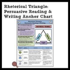 Rhetorical Triangle Quick Reference Anchor Chart >> #TPT #anchorchart #rhetoricaltriangle #CCSS #authorscraft #pathos #ethos #logos