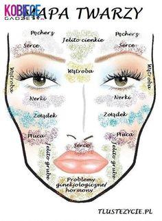Mapa twarzy... Zobacz jak wiele Ci powie!!!