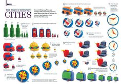 Cool Infographic Designs