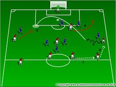 The football (soccer) analysis, results, fixtures and news to provoke your medulla oblongata Soccer, Sports, Hs Sports, Futbol, Soccer Ball, Excercise, Football, Sport, Exercise