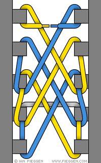 Lug Spider Web Lacing diagram