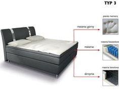 Łóżka kontynentalne typ 3 - kliknij aby powiększyć