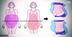 How To Determine Types Of Belly Fat And Ways To Melt It
