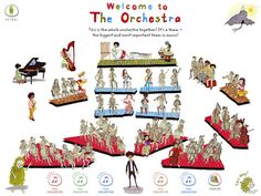 """""""My First Orchestra"""" teaching app: interactive introduction to the orchestra, allows exploration of all of the instruments. Cost for this app Teaching Orchestra, Teaching Music, Kindergarten Music, Instruments Of The Orchestra, Musical Instruments, Music Activities, Music Games, Primary Music, Music Lessons"""