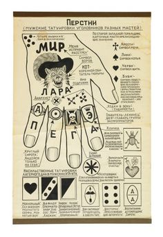 """Russian criminal tattoos have meaning; important research for my Mafiya characters in """"The Girl In The Blue Flame Cafe"""" Russian Mafia Tattoos, Russian Prison Tattoos, Russian Criminal Tattoo, Russian Tattoo, Ring Tattoos, Tatoos, Prison Tattoo Meanings, Russian Image, Ink Tattoo Studio"""