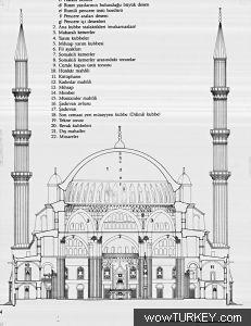 Edirne - Selimiye Mosque. Crossection.