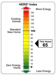 1000 images about eco friendly office on pinterest eco for Window efficiency rating
