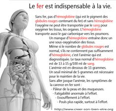 Shiatsu, Medical, French Language, Acupuncture, Healthy Tips, Health And Beauty, Life Hacks, Sports, Islam
