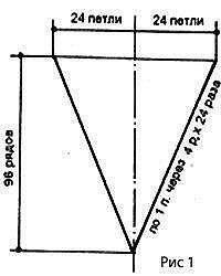 Примеры расчета горловины.