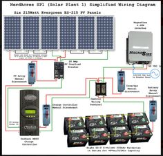 Solar Power System Wiring Diagram - EEE COMMUNITY