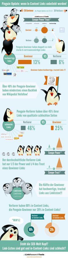 Penguin und die Folgen für In-Content Links | Online Marketing News