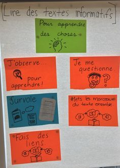 Teach them to read documentaries: yes but how? I teach Ressources francophones/French resources French Teaching Resources, Reading Resources, Teaching Writing, Reading Strategies, Teaching Ideas, Teaching French Immersion, First Year Teaching, Writing Anchor Charts, 5th Grade Reading