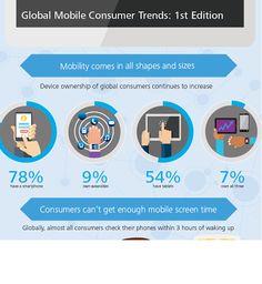 Revista El Cañero: A nivel global los consumidores de dispositivos mó...