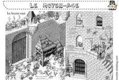 Documentaire Moyen Age Art History Memes, Ap World History, History Images, Colouring Pages, Adult Coloring Pages, Chateau Fort Moyen Age, Castle Crafts, Château Fort, History Activities
