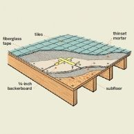 Can You Put Ceramic Floor Tile Over Ceramic Floor Tile