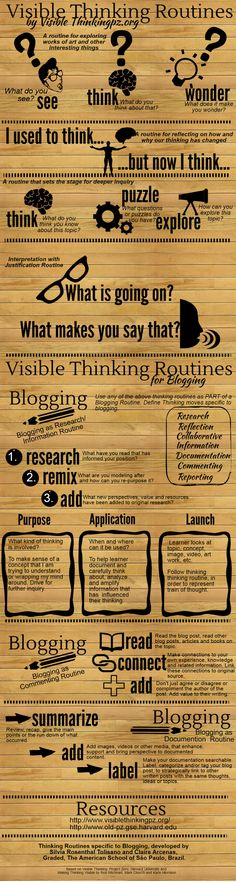 Visible-Thinking-Routines