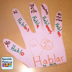 Spanish Verb Hand