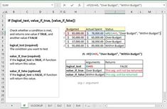 Learn how to use VLOOKUP with if condition in Excel with 5 examples. VLOOKUP is one of the most powerful and top used functions in Excel. Using IF logical function with VLOOKUP makes the formulas more powerful. Vlookup Excel, Microsoft Excel, Being Used, Good To Know, Budgeting, Periodic Table, Conditioner, Templates, Learning