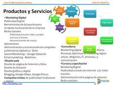 Productos y Servicios  contacto@uinspiring.com http://uinspiring.com/