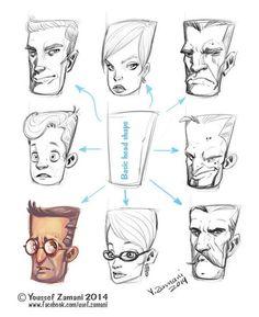 Cartoon Drawing Design Anatomi Kafa 2 / Anatomy Head 2 - by Youssef Zamani Cartoon Faces, Cartoon Styles, Cartoon Drawings, Drawing Sketches, Sketching, Character Drawing, Character Illustration, Character Concept, Character Sketches