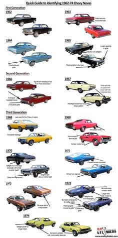 Identifying 1962 to 1974 Chevrolet Novas