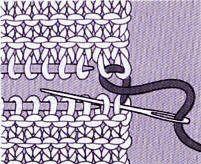 Techniques d'assemblage des différentes parties du tricot - La Boutique du Tricot et des Loisirs Créatifs