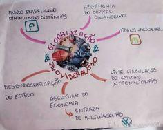 Um Mapa Mental sobre Globalização que vai tirar todas as suas dúvidas na matéria e te lembrar os principais conceitos sobre o tema. Prepare-se para o ENEM! School Notes, Student Life, Bullying, Banner, Bullet Journal, Study, Education, My Favorite Things, Learning