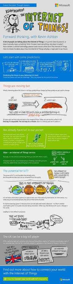 How the IoT will play a major part in our future [Infographic]