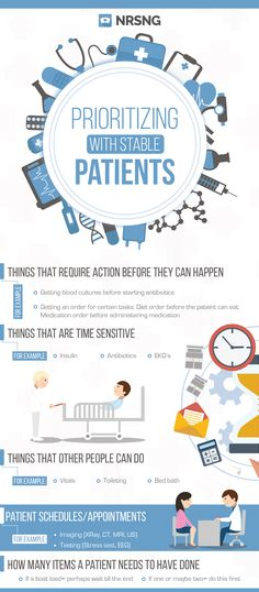 Don't have enough time to get everything done? We can help. https://www.nrsng.com/nursing-prioritization/?utm_campaign=coschedule&utm_source=pinterest&utm_medium=NRSNG&utm_content=Provide%20the%20Best%20Nursing%20Care%20%28Nursing%20Prioritization%29
