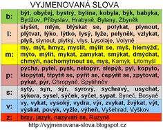 Vyjmenovaná slova - přehled: Vyjmenovaná slova - přehled k vytisknutí Teaching Posts, Periodic Table, Language, Education, Learning, School, Literatura, Dyslexia, Pos