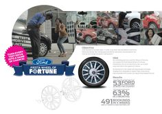 Ford Fiesta - Wheel of Fortune - case study board