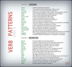 verb patterns: infinitives or gerunds. Intermediate NAIO Book Unit 7.