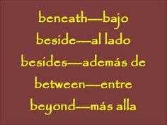 CURSO BASICO DE INGLES # 7. Las Preposiciones en Ingles 1 - Prepositions...
