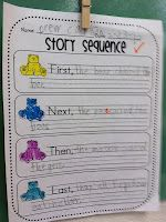 story sequencing page