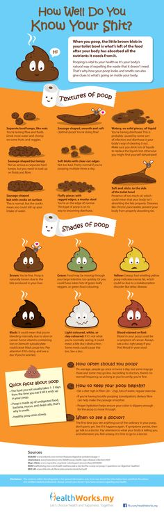 Know What Your Poop Says About Your Health -Infographic