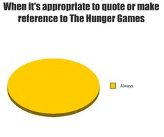 The Hunger Games are aways applicable.