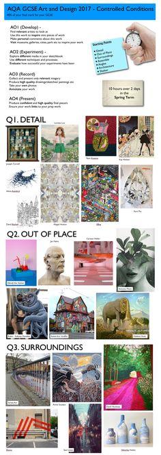 2017 GCSE AQA Art and Design tasks and Artist ideas