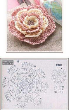 Crochet Flower Tutorial, Form Crochet, Crochet Flower Patterns, Crochet Diagram, Doily Patterns, Crochet Squares, Crochet Motif, Irish Crochet, Crochet Yarn