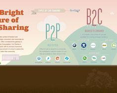 Examples of horizontal scrolling websites