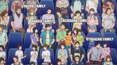 Hazuki, Nanase, Tachibana and Ryugazaki Family. Free! family of Haru, Makoto, Nagisa, and Rei. Parents