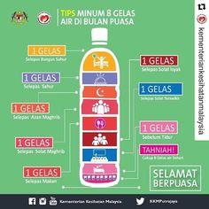 #jauharku   Tips Minum 8 Gelas Air Di Bulan Puasa  Kredit : Kementerian Kesihatan Malaysia  #japen #japenjohor #KKMM #menghubungmenyatu