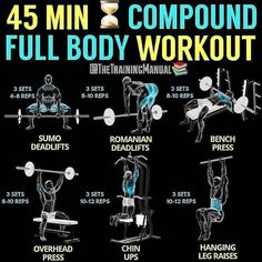 Gym Tips, Gym Workout Tips, Dumbbell Workout, Fitness Workouts, Fitness Tips, Bodybuilding Workouts, Bodybuilding Training, Vegan Bodybuilding, Push Pull Workout
