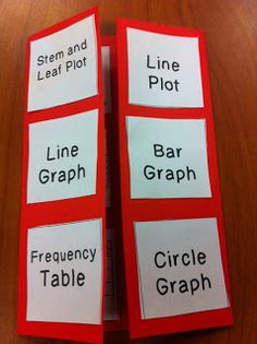 Hodges Herald: Types of Graphs Foldable (freebie)