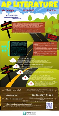 AP Literature Syllabus - creative syllabus. A little cheesy, but I like the idea of making it an inforgraphic.
