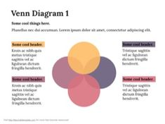 Free Venn diagram item in PowerPoint consists of vector elements. That way you can create your own Venn diagram easily. Circle Diagram, Diagram Chart, Free Keynote Template, Male To Female Transition, Cute Cat Wallpaper, Small Canvas Art, Cool Gadgets To Buy, Easy Food To Make, Pretty Words